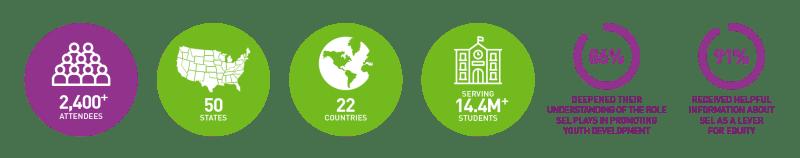 Event Statistics Graphic