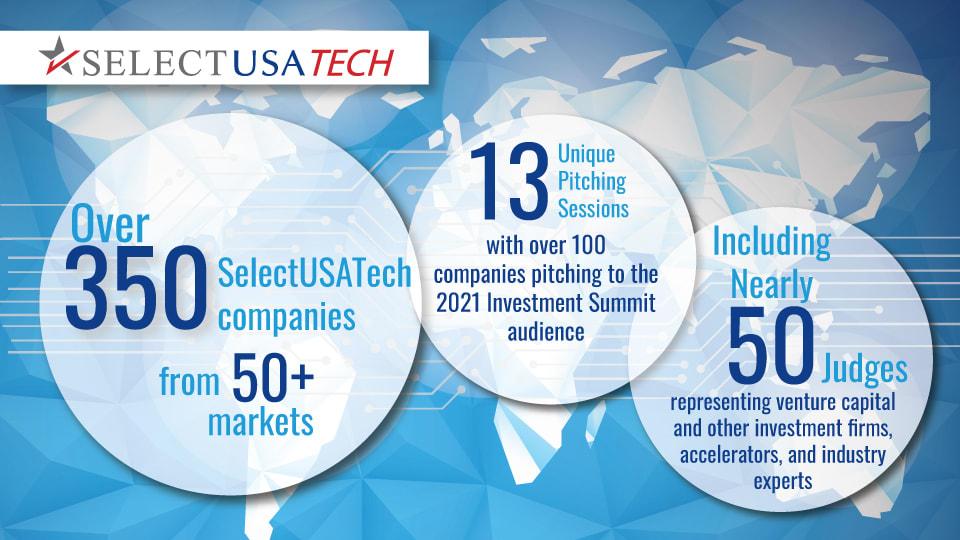 2021 SelectUSA Tech Graphic