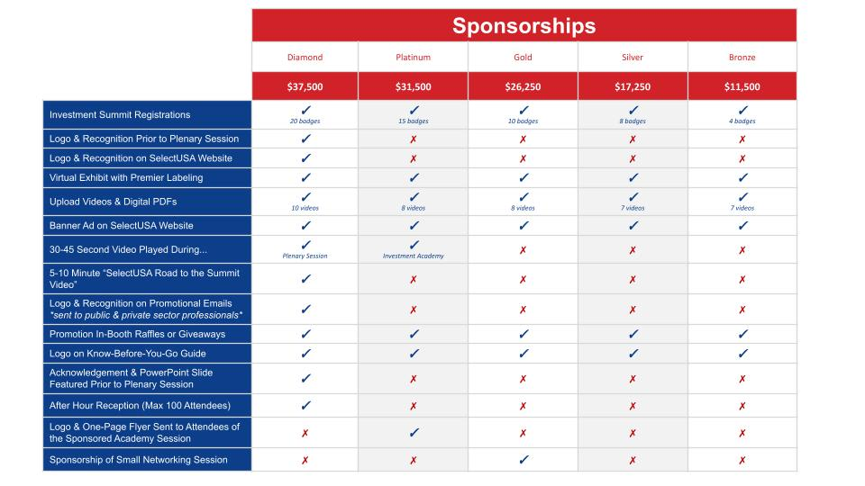 SUSA Sponsorship Packages