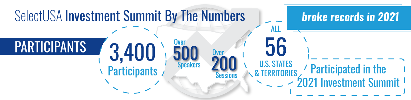 2021 SelectUSA Investment Summit Highlights Graphic